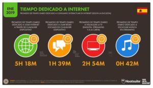 tiempo usuario internet